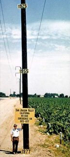 San Joaquin Valley southwest of Mendota is the location of maximum ground subsidence in the U.S., identified by research efforts of Dr. Joseph Poland. Signs show the altitude of the land surface in 1925, 1955 and 1977. Scientists have found groundwater depletion in the valley has also contributed to rapid uplift of the Sierra Nevada and the California Coast Range, as well as affected seismic activity on the San Andreas Fault.