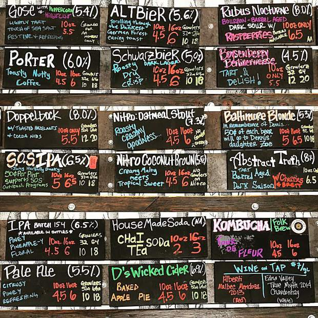 Happy Friday! We've got a crazy awesome beer selection to help you get your weekend started right, including one-off kegs of chocolate-hazelnut doppelbock and oak-fermented gose with hibiscus and peppercorns, and the FINAL KEG of Abstract Truth, our wine barrel aged dark saison with brett and cherries.