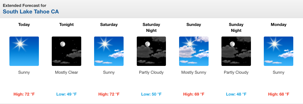 Lake Tahoe weather: Sunny weekend on deck at the lake