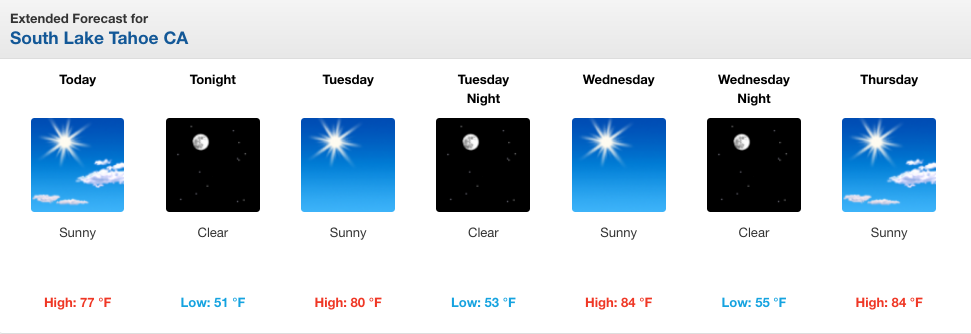 Lake Tahoe weather: Another warm, sunny week in forecast
