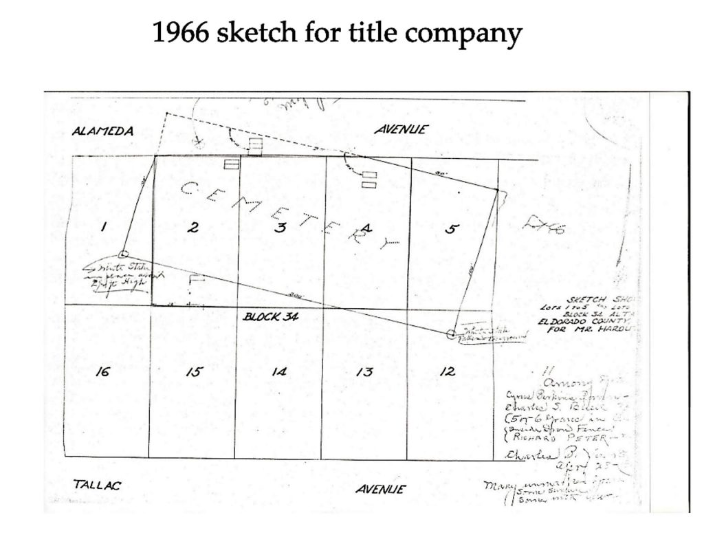 The plot map of the cemetery that was included with the deed to the city.